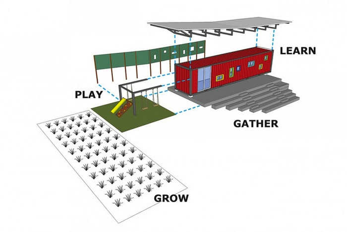 Green building the best of south african designs - Vissershok primary school shipping container classroom ...